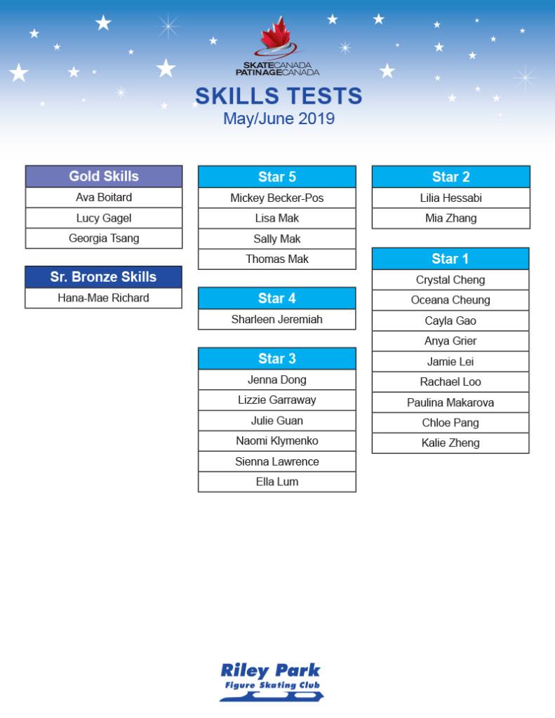 skills_mayjune2019